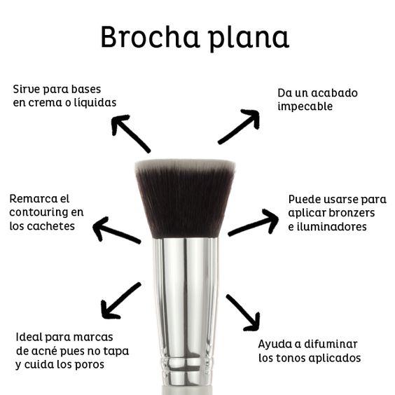 brocha-plana