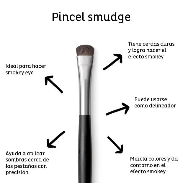 smokey - Guía de Brochas y Pinceles y como usarlos